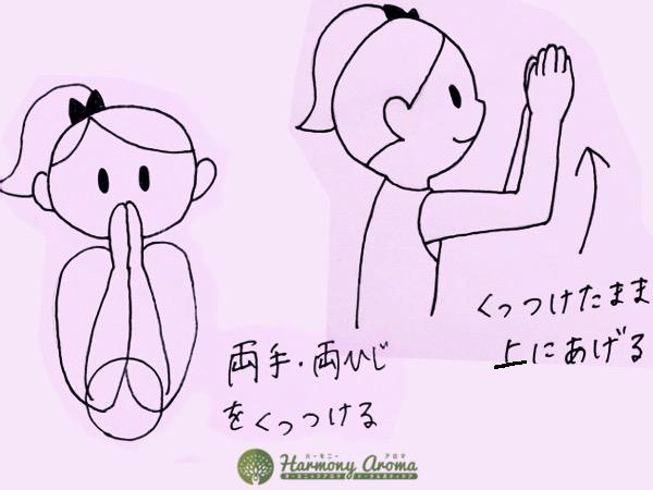 肩コリ改善法